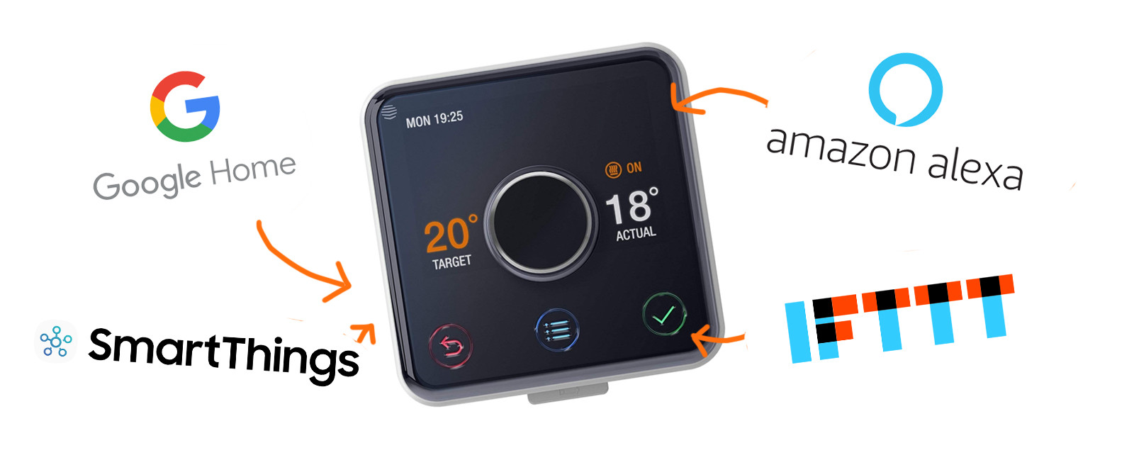 Hive Thermostat Compatibility