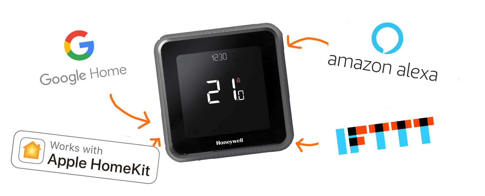Honeywell T6 Thermostat Compatibility